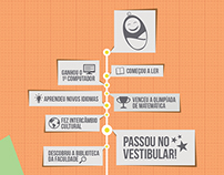 Programa de Estágio – Falconi 2013