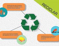 Imagen Recicla