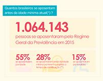 Aposentadoria - infográfico