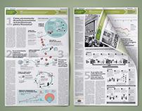 Diagramação e Infografia