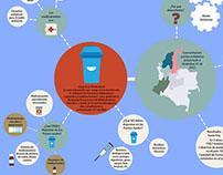 Infografía sobre medicamentos