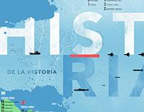 Historias de la Historia Malvinas 35 años