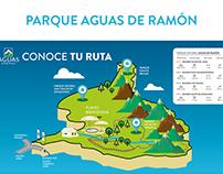 Parque Aguas de Ramón - Aguas Andinas