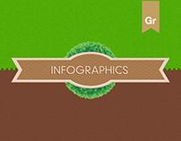 Infographics Interoceanica
