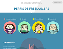 Quem   Gerenciamento de Projetos para Freelancers