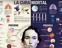 Infographic Design: La Cura Mortal