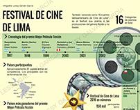 Infografía sobre el Festival de Cine de Lima 2016