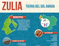 Infographic Zulia Venezuela