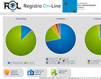 ROL - Registro On Line