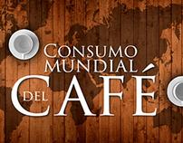 Consumo Mundial del Café