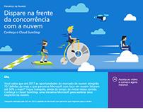 Email Marketing Parceiros na Nuvem - Microsoft