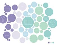 Infografía Interactiva// Banner