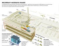 infografías sobre estructuras