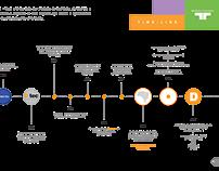 Diagramação de Catálogo Mobiliário Corporativo.