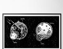 Astromalía