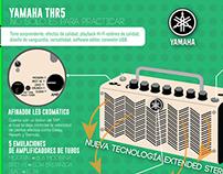 Yamaha THR5 Infographic