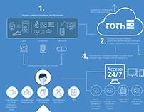 Infografías Toth