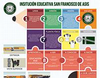 Infografia - San Francisco de Asis - Ejercicio