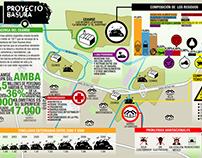 Infografía del Ceamse