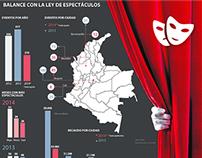 Infografías para el diario La República