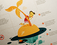 Oil Spill | Infographic