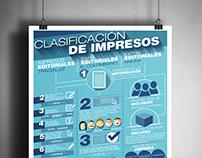 Infográfico impresos