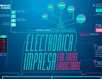 Infografía Tintas electrónicas