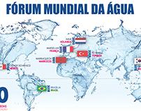 Infográfico Fórum Mundial da Água