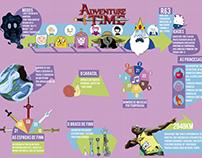 Projeto Acadêmico PMM | Infográfico Adventure Time