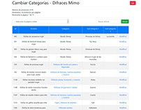 Gestor de Categorías para productos - Disfraces Mimo