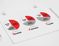 Redesign of infographics - Locura Sana Fitness