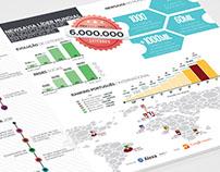 NewsAvia Infographic