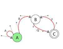 Proyecto de paradigmas de programación - Automatas