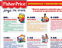Afiche: Fisher-Price Productos