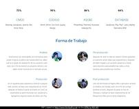 Página Web Responsive