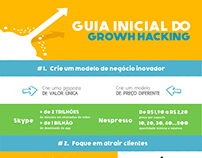 Infográfico: Guia Inicial do Growth Hacking