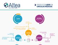 Altea - Sistema para instituciones de la Salud