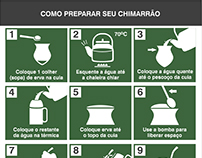 Infodesign: how to prepare your chimarrão