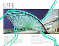 ETFE definición y fabricación