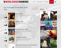 The World Wide Ranking - thewwr.com