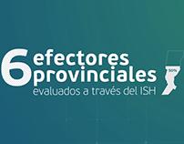 Organización Panamericana de la Salud - Fin de convenio