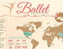 Infografía.. Ballet / Escénica