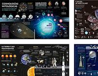 Diseño de información en 360º: Creación del universo