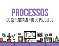 Processos do Gerenciamento de Projetos Infográfico