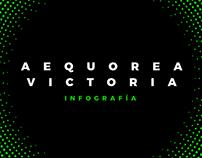 Aequorea Victoria Infografía