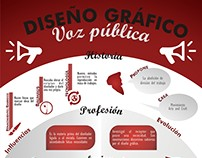 """Infografía - Diseño Gráfico """"Voz pública"""""""