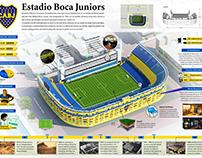"""INFOGRAFIA Estadio """"La Bombonera"""""""