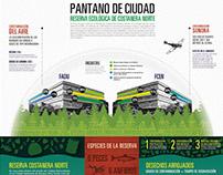 GD / Infographic - Pantano de Ciudad