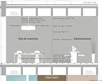 Materialización de proyectos