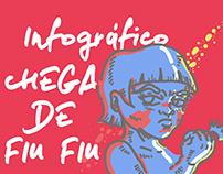 Infographic - Chega de Fiu Fiu